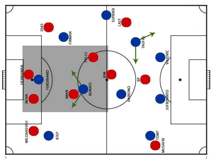 Post Match Persib vs PBR