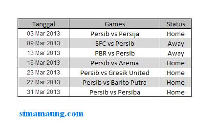 Jadwal Persib Bandung Bulan Maret 2013
