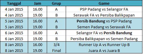 Jadwal Piala Walikota Padang 2015
