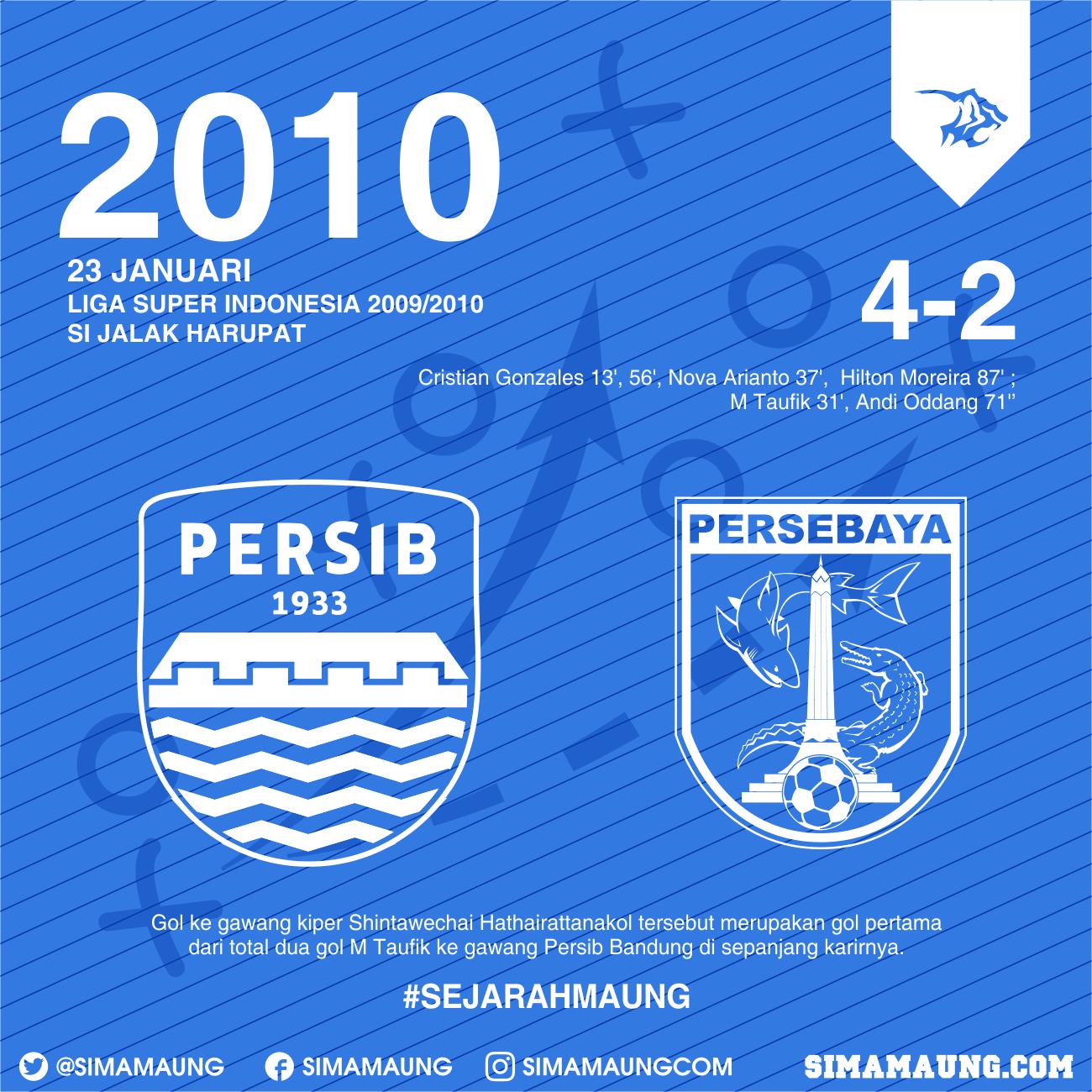 23 Januari vs Persebaya 2