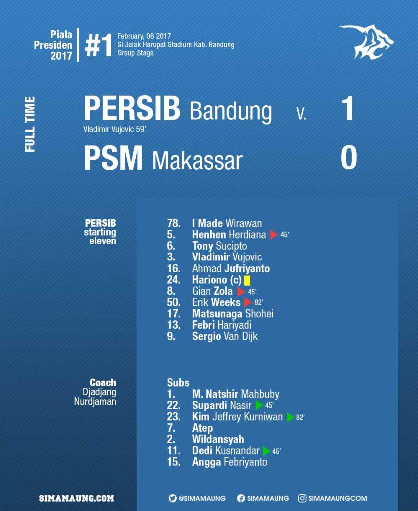 vs-PSM---FT