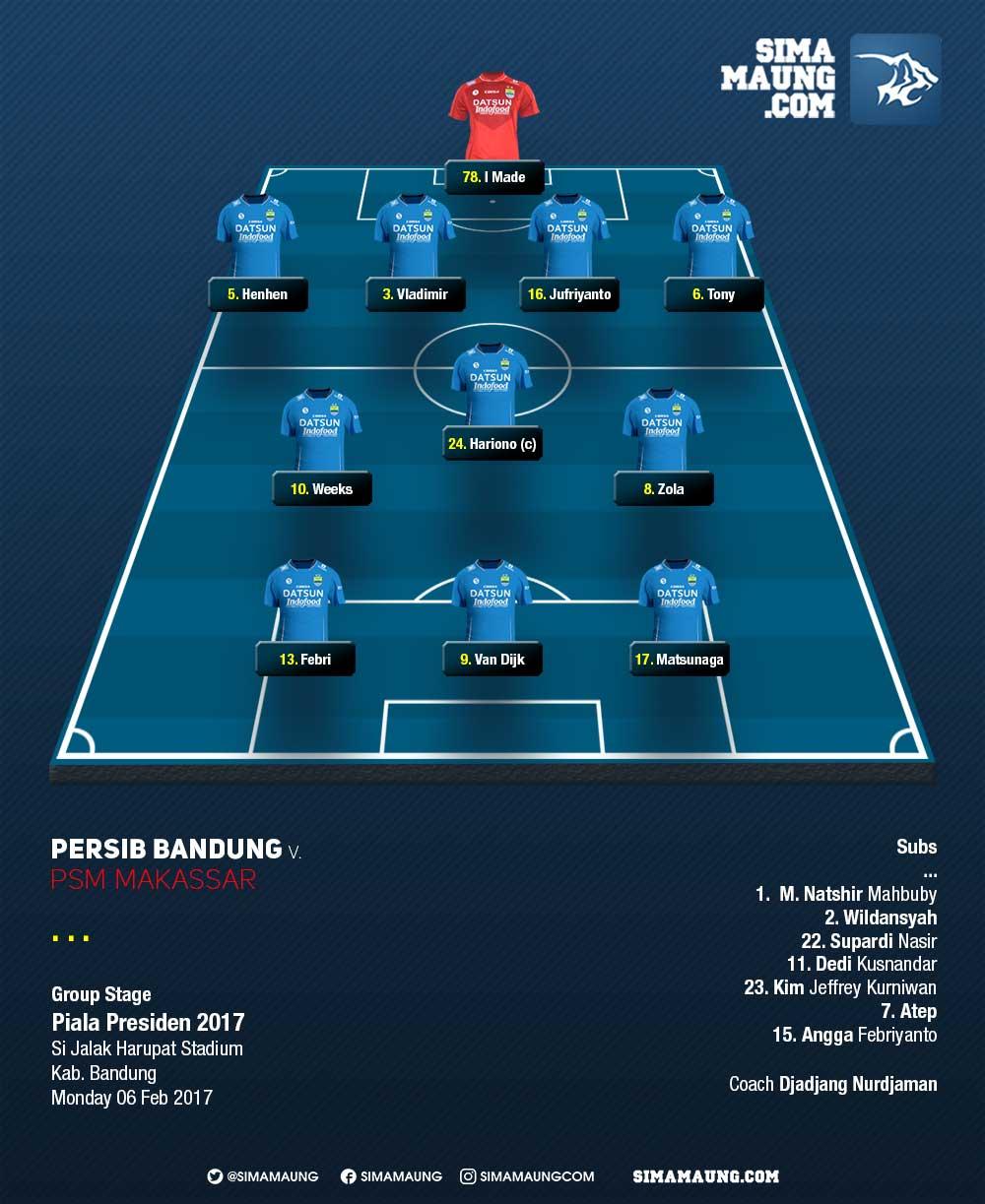 Persib Bandung Berita Online   simamaung.com » Persib vs PSM 1-0 (FT)
