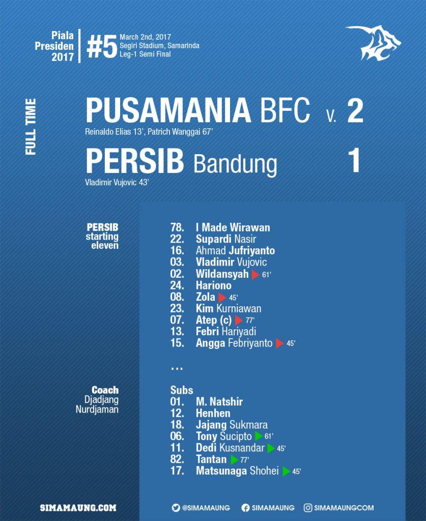 FT-vsPBFC