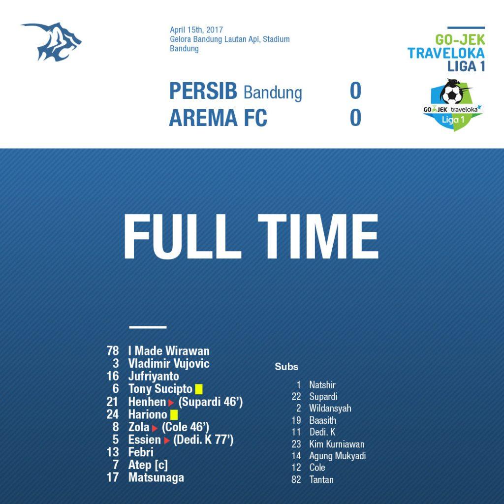 vs-Arema-Liga-1-FT